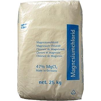 Verwendung von Magnesiumchlorid zur Gewichtsreduktion