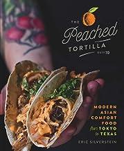 Ut Austin Restaurants