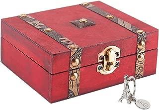 SICOHOME Treasure Box,5.1