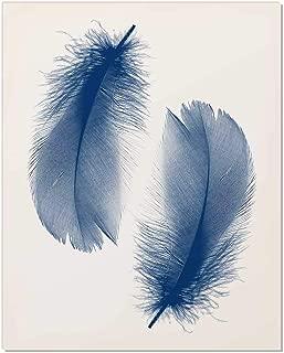 Best blue feather wall art Reviews