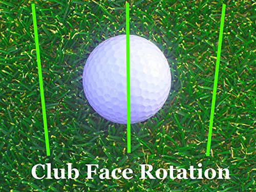 Club Face Rotation. Introduction