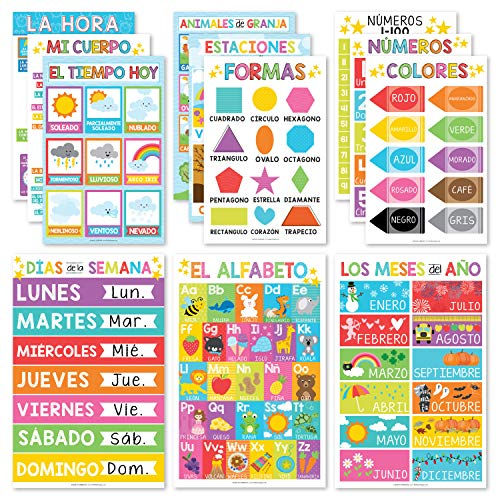 12 Spanish Educational Posters, Bilingual Learning Chart for Prek, Kindergarten & 1st Grade Kids, Homeschool Classroom Decorations - Alphabet, Colors, Numbers, Months of the Year, Days of the Week