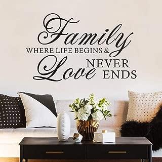 Best vinyl wall sayings family Reviews