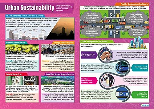 Sostenibilità urbana | Poster geografico | Carta lucida misura 850 mm x 594 mm (A1) | Poster Geografia Classroom | Schede educative by Daydream Education