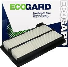 Ecogard XA6306 Filter