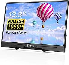 Best portable monitors hdmi Reviews