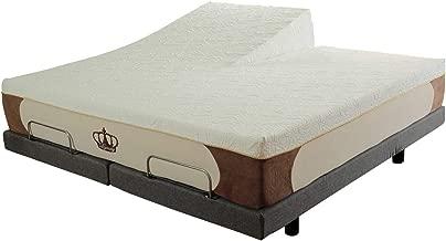 Best split top mattress Reviews