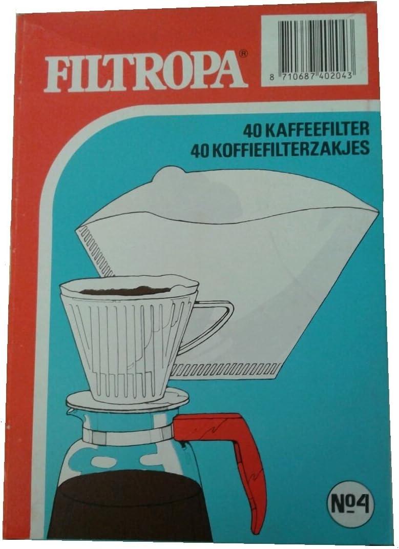 Filtropa #4 White Cone Under blast sales Filters 40ct In a popularity Box Coffee