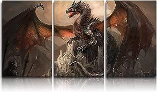 Best medieval dragon artwork Reviews