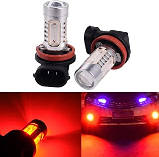 Best red xenon headlights Reviews