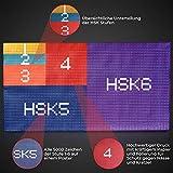 Chinesisch Poster HSK 1 bis 6 - Einfach Chinesisch lernen