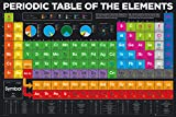 GBeye Maxi Poster - Periodic Table Elements 2018