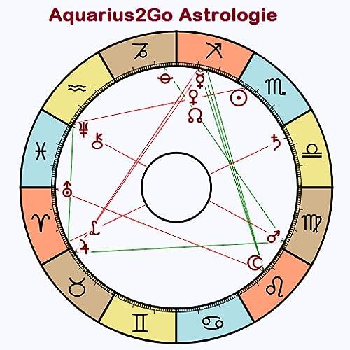 AqSoft -  Aquarius2Go