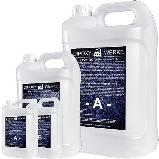 94 opinioni per 9,0 kg resina epossidica 2 K con indurente EP resina plastificata di qualità