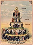 World of Art Vintage Antikapitalistische Pyramide des