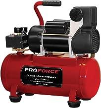 Best proforce air compressor Reviews
