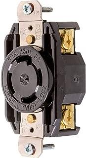 Hubbell T28433 30 Amp 250V NEMA L15-30 3 Phase Twist Lock Receptacle