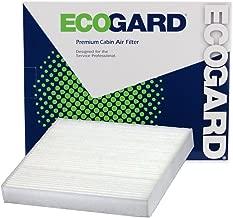 Ecogard XC36080 Cabin Air Filter