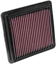 K&N Engine Air Filter: High Performance, Premium, Washable, Replacement Filter: Fits 2006-2015 HONDA/ACURA (Civic, Civic V...