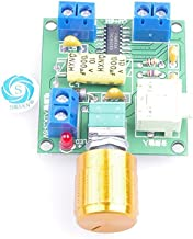 SMAKN PAM8406 Amplifier Board, German Quality! ! Definitely More Than PAM8403