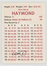 alvin haymond football