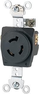 Eaton CWL615R 15 Amp 250V L6-15 Industrial Receptacle