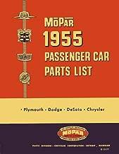 bishko automotive literature 1955 Mopar Chrysler Dodge DeSoto Plymouth Parts Numbers Book List Guide Catalog