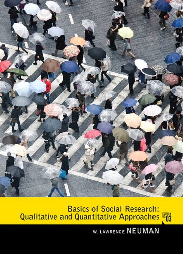 Top 10 basics of social research for 2020
