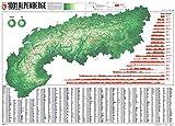 1001 Alpenberge: Und 20 besondere Wanderwege
