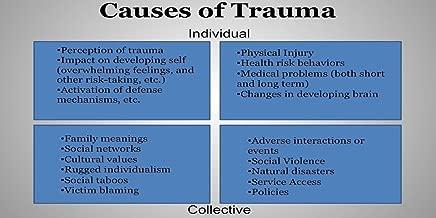 Post-Trauma Wellness
