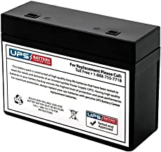 CSB HC1221W Compatible Replacement Battery for APC RBC21 BF500 BF500U BF400C by UPSBatteryCenter