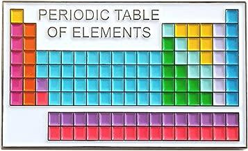 Pinsanity Periodic Table of Elements Enamel Lapel Pin