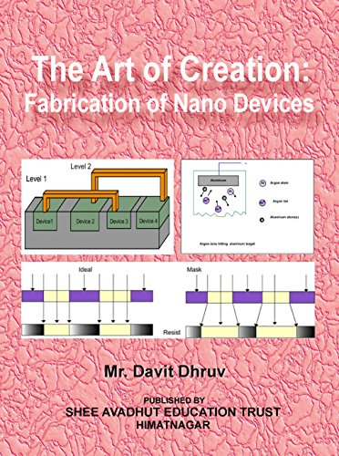 The Art of Creation: Fabrication...