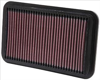 K&N 33-2041-1 Filtro de Aire Coche, Lavable y Reutilizable