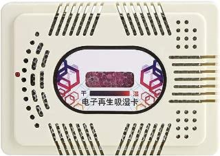モバイルドライ 除湿ユニット 再生 省エネ 繰り返し使える 使い勝手 レンズ、カメラなどが湿気防止 乾燥剤 除湿力良い 防湿効果あり