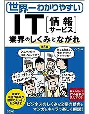 世界一わかりやすい IT業界のしくみとながれ