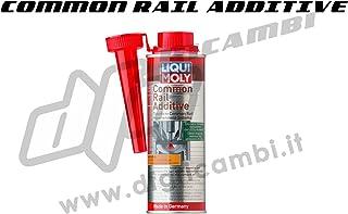 Common Rail (COMMON Rail Additiefe) 250 ml