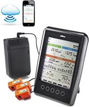 Korins MyWatt 10ch. Wireless Electricity Monitor with Cloud Service, SEM3110A3 for USA (3 Phase)