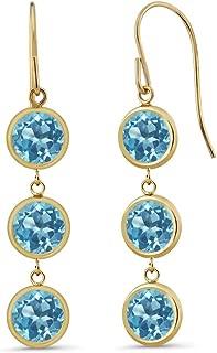 3.60 Ct Round Swiss Blue Topaz 14K Yellow Gold Bezel 1 inch Dangle Women's Earrings
