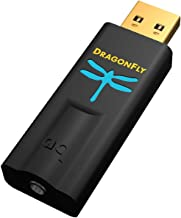 AudioQuest DragonFly Black v1.5 Plug-in USB DAC + Preamp + Headphone Amp