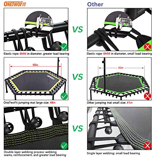 Onetwofit Trampolín Fitness