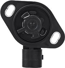 Qiilu Car Throttle Position Sensor for Acura Honda 06164PM5A02 16400P06A11