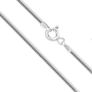 chain thickness for pendant