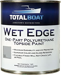 2 part marine epoxy paint