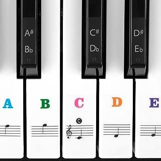 Best piano keyboard keys symbols Reviews