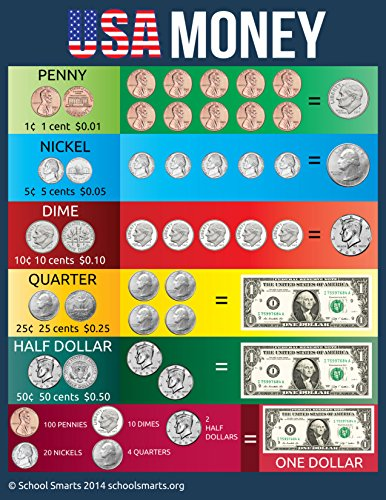 USA Money Chart by School Smarts Fully Laminated, Durable Material Rolled and SEALED in Plastic Poster Sleeve for Protection. Discounts are in the special offers section of the page.