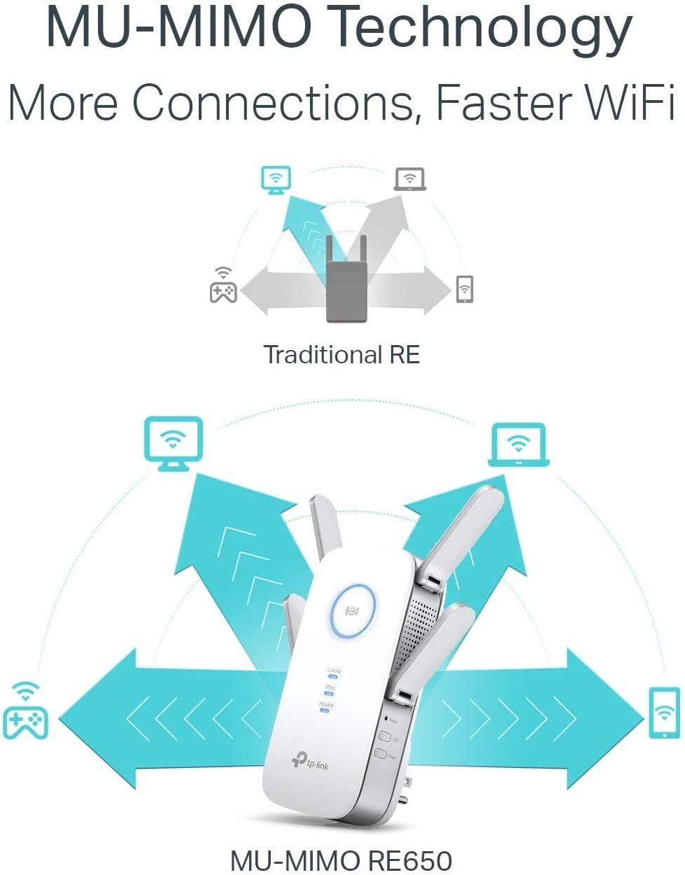 Dual Band Wireless Repeater Up to 1900Mbps TP-Link AC1900 WiFi ...