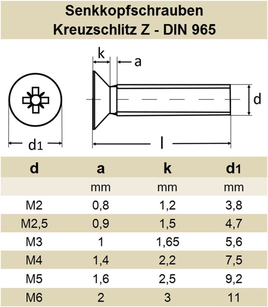 DERING Senkkopfschrauben M2x6 mit Kreuzschlitz Z DIN 965 Edelstahl A2 Kreuz rostfrei 10 St/ück | Senkschrauben