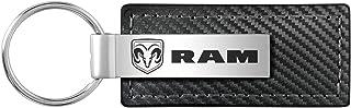 RAM Logo schwarz Carbon Faser Textur Leder Schlüsselanhänger