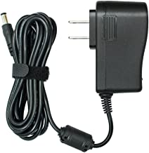 Best Ac Adapter For of 2020 – Top Rated & Reviewed